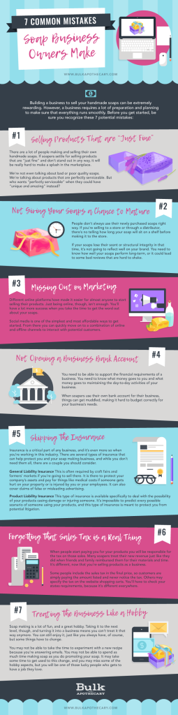 Common Mistakes Business Owners  Make